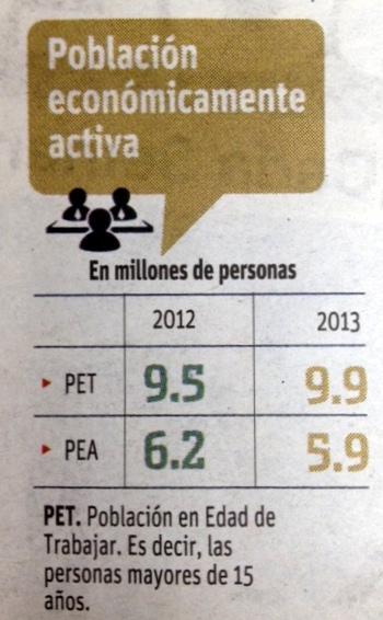 PEA-Siglo21