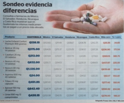 medicinas-prensa-libre
